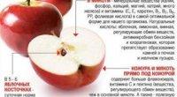 Яблучний сік: користь і шкода для печінки