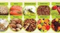 Продукти, які знижують холестерин і очищають судини