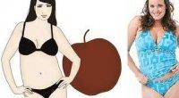 Як одягатися і що носити з типом фігури яблуко
