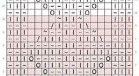 Візерунок «гусячі лапки» спицями: схема і опис в'язання