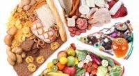 БЖУ для схуднення: що це і як правильно розрахувати?