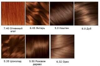 Перша цифра відноситься до вашого натурального кольору волосся 092d4a9fabf51