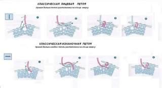 Вязание лицевых и изнаночных петель на спицах 82